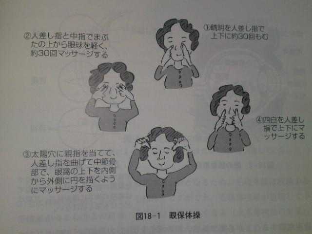 ②の眼球上からのマッサージ、コンタクトを着用している方は止めて、眼窩(眼の縁)をマッサージしてください。